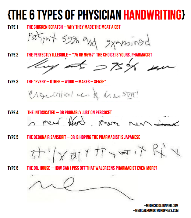 The 6 types of physician handwriting msg